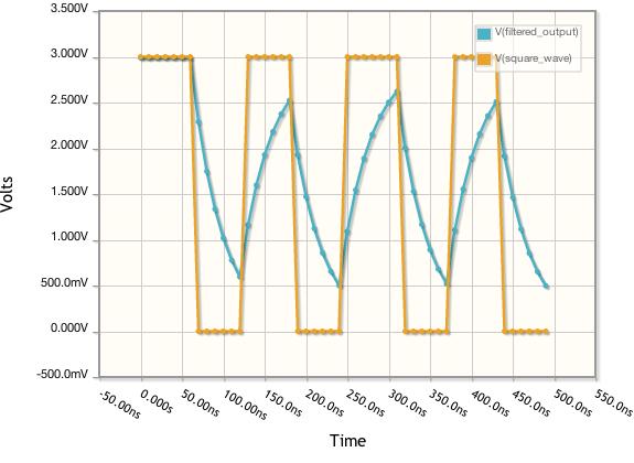 2012.09.26-triangular_wave_plot.png